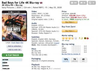 Bad Boys for Life 4K Itunes vsBad Boys for Life 4K Bluray