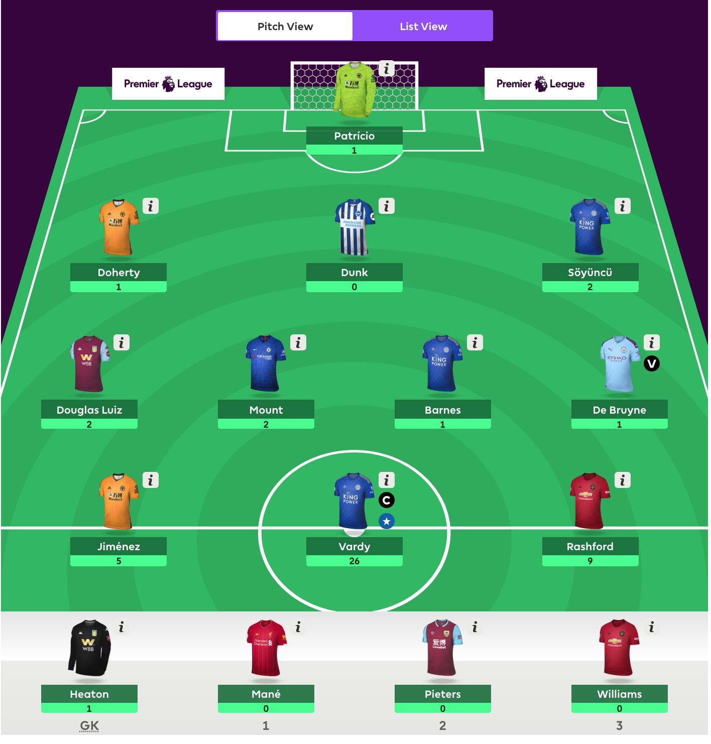 Fantasy Premier League 2019 - 2020 viikko 16