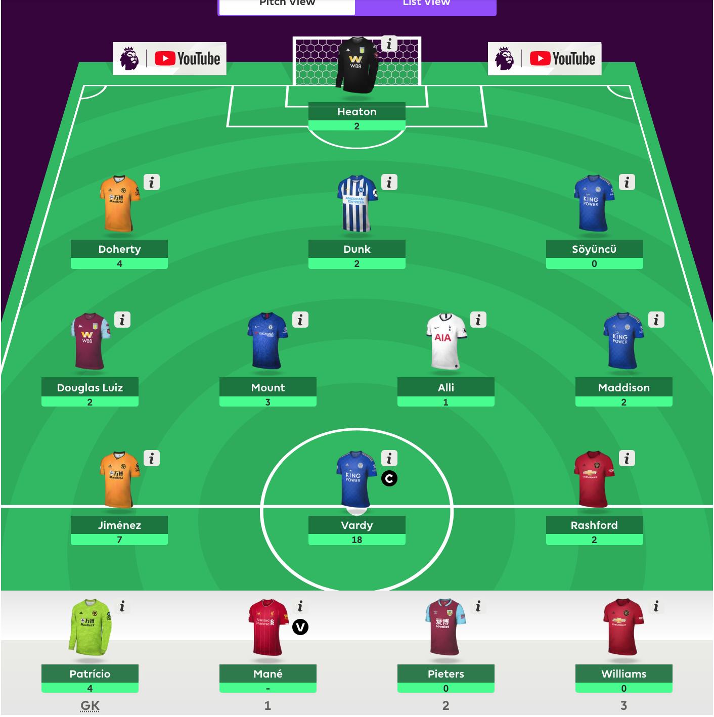 Fantasy Premier League 2019 - 2020 viikko 18