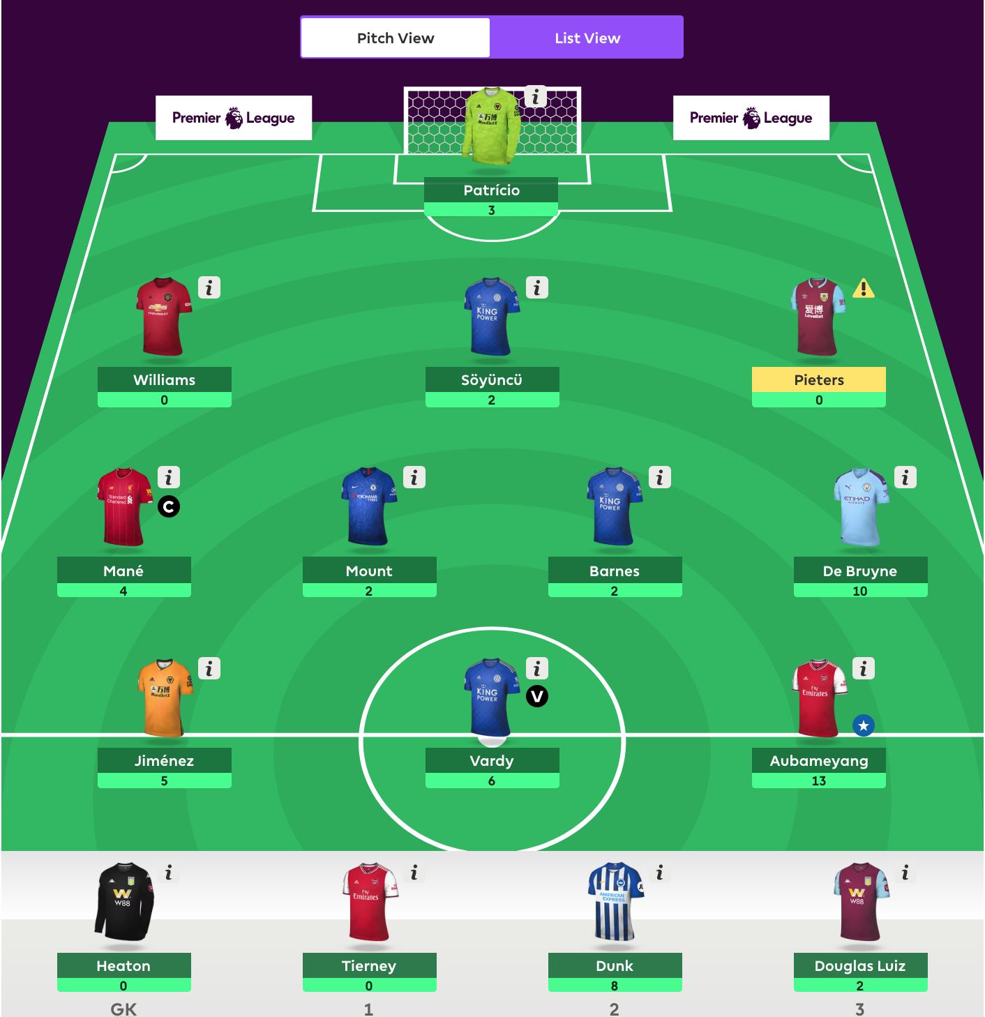 Fantasy Premier League 2019 - 2020 viikko 14