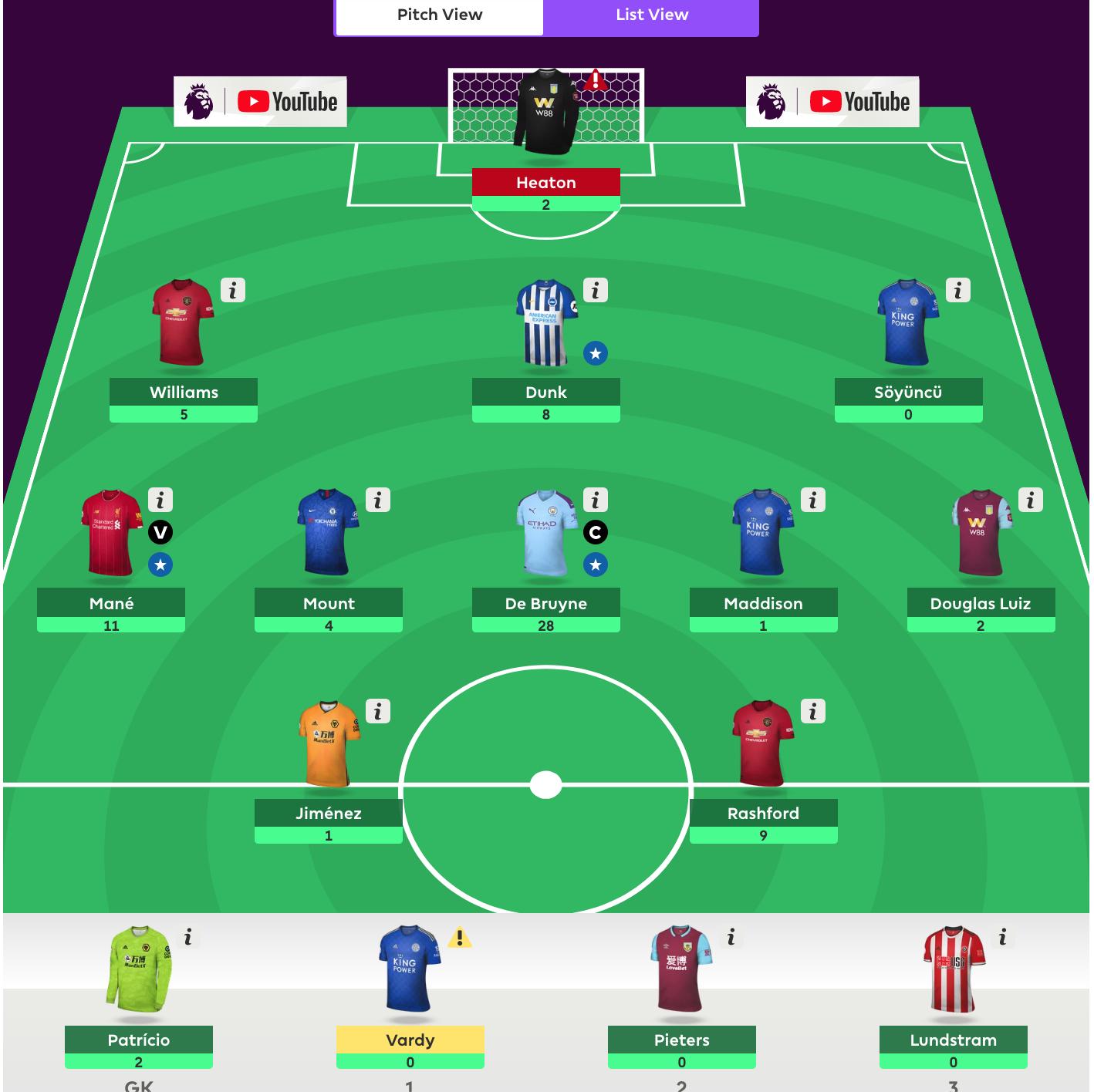 Fantasy Premier League 2019 - 2020 viikko 20