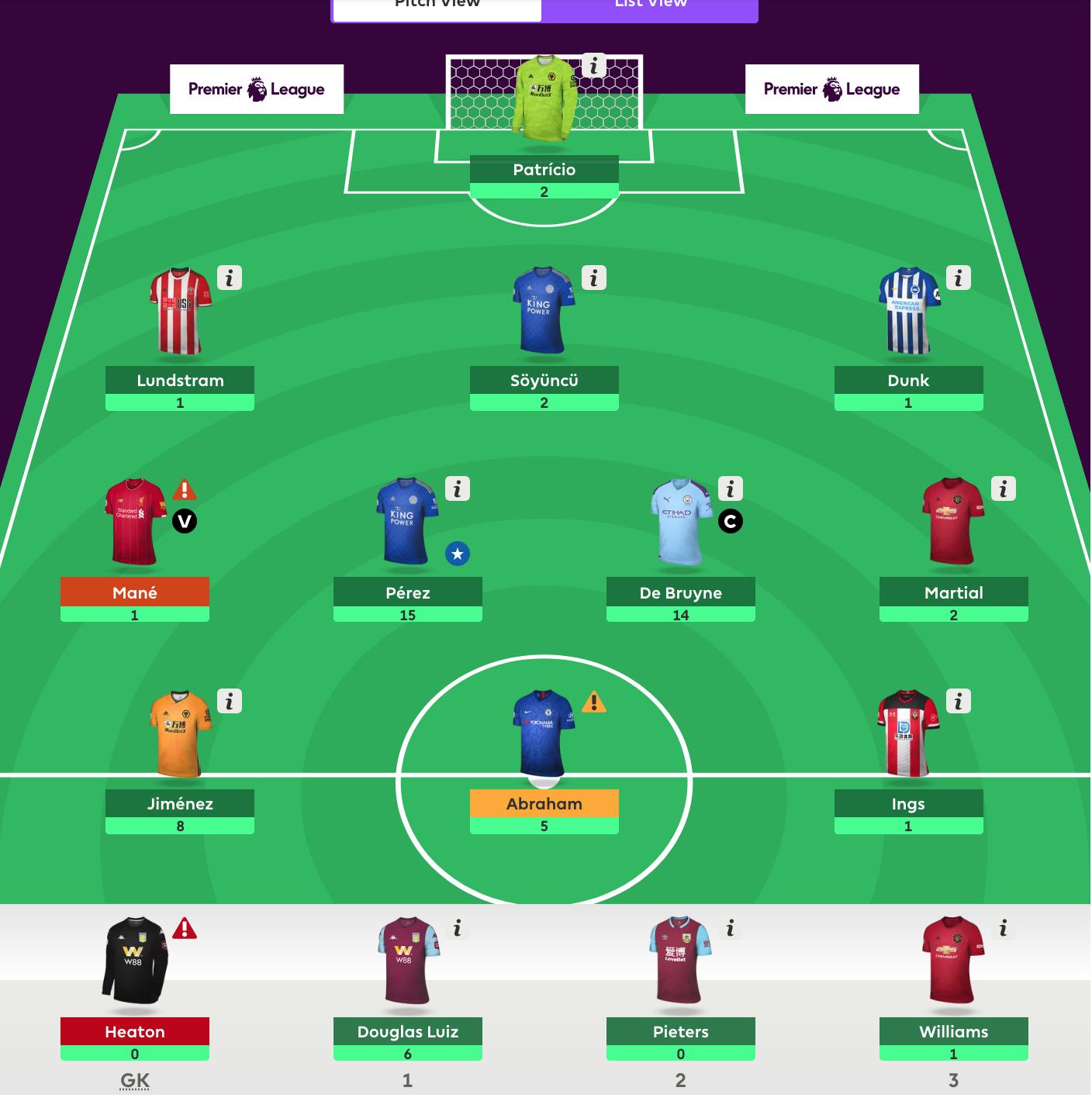 Fantasy Premier League 2019 - 2020 viikko 25